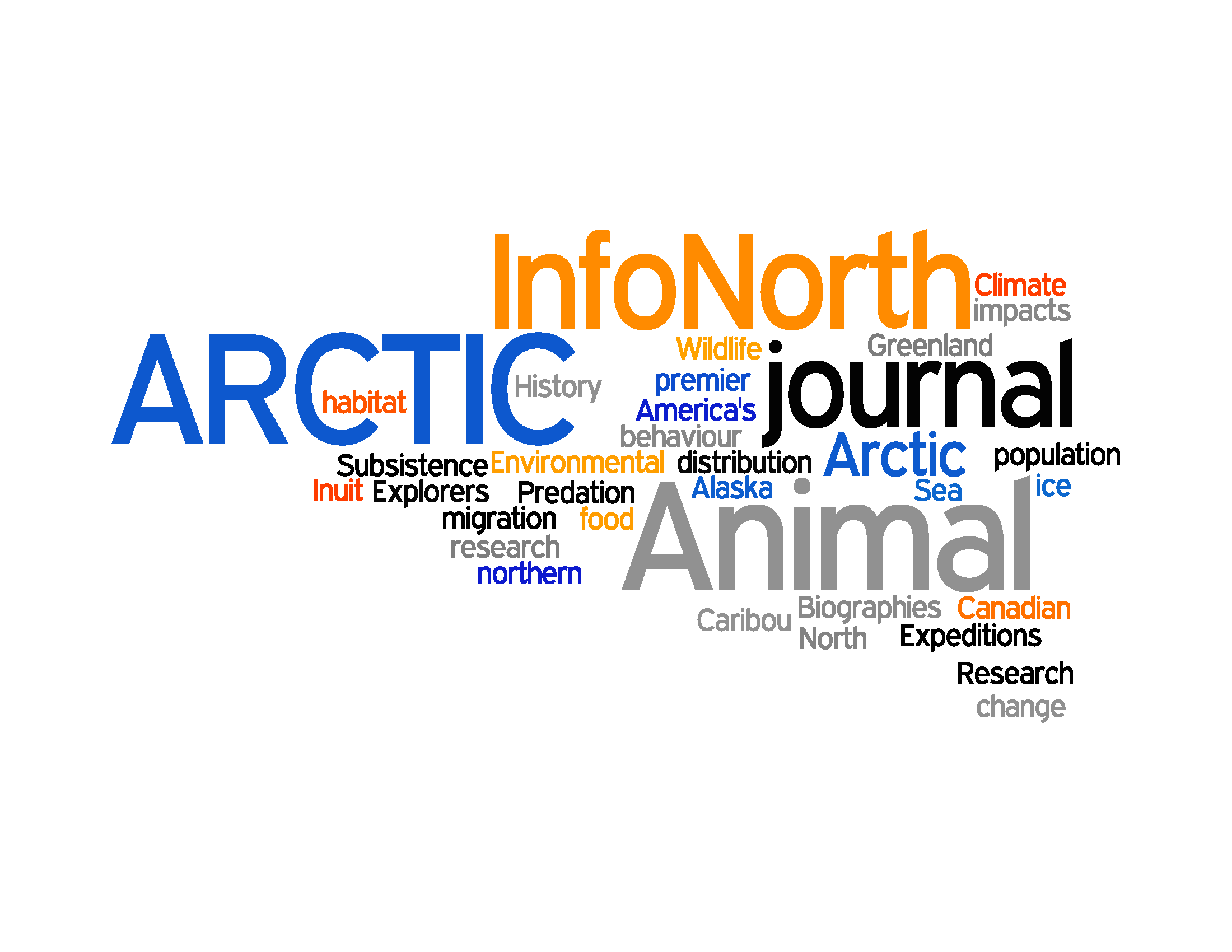Arctic Wordle